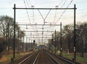lijnperspectief spoor